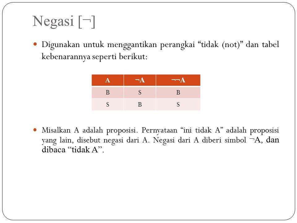 Negasi [¬] Digunakan untuk menggantikan perangkai tidak (not) dan tabel kebenarannya seperti berikut: